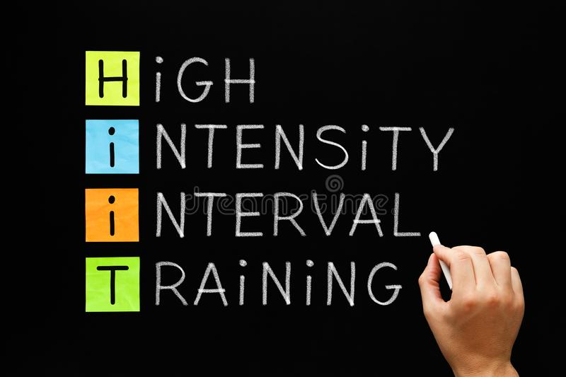 hiit-high-intensity-interval-training-hand-writing-fitness-workout-acronym-white-chalk-blackboard-150023460